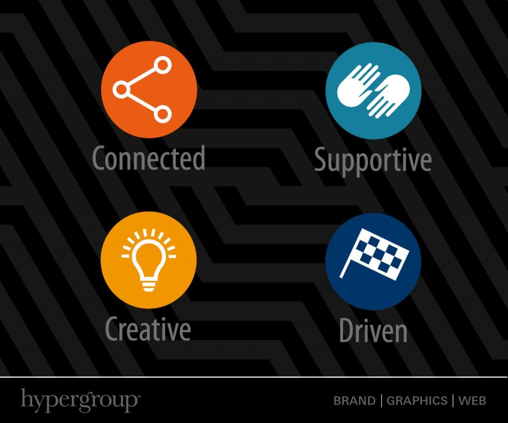 Hypergroup Social Media Graphic